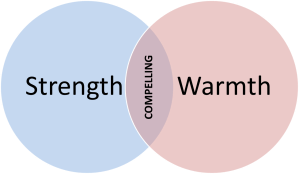 Strength and Warmth